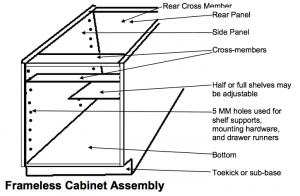 Frameless cabinetry diagram